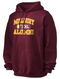 Millbury High School Alumni