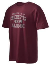 Chichester High SchoolAlumni