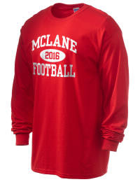 Mclane High SchoolFootball