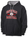 Chartiers Valley High SchoolBasketball