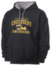 Canisius High SchoolSwimming