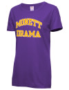 Monett High SchoolDrama