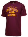Brookwood High SchoolAlumni