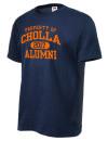Cholla High SchoolAlumni
