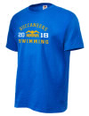 Mainland High SchoolSwimming