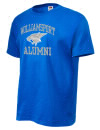 Williamsport High SchoolAlumni