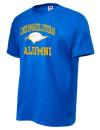 Glenburn High SchoolAlumni