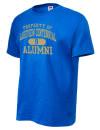 Lakeview Centennial High SchoolAlumni