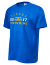 Corsicana High SchoolSwimming