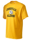 Crossville High SchoolAlumni
