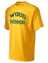 Archbishop Wood High SchoolSwimming