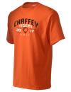 Chaffey High SchoolGolf
