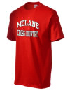 Mclane High SchoolCross Country